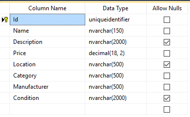 Dapper Benchmarks for Inserting Data and Data Table Inserts – Emir's